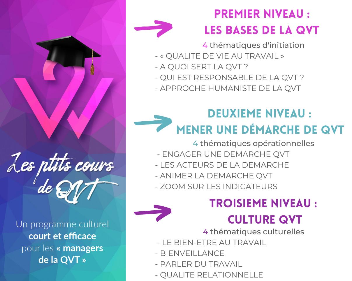 programme ptits cours de QVT